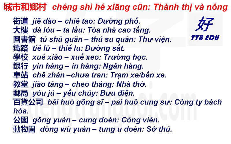 hoctiengtrung-thanh-thi-va-nong-thon-1