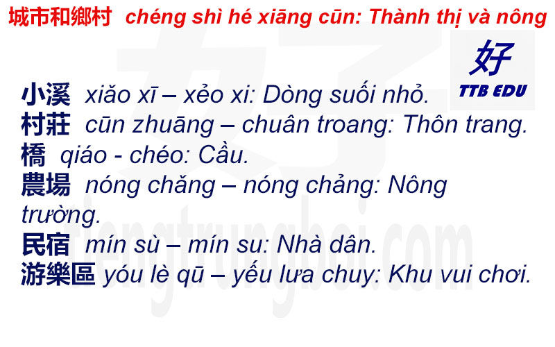 hoctiengtrung-thanh-thi-va-nong-thon-2